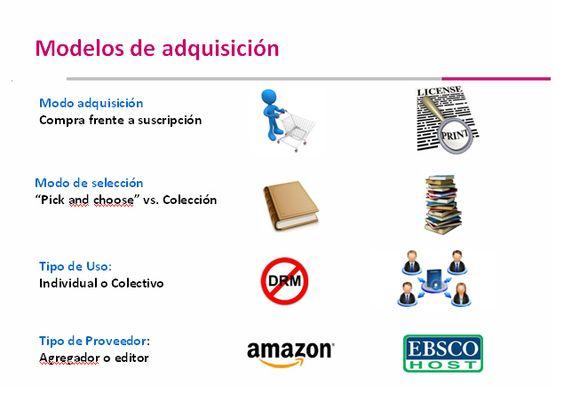 Libros electrónicos adquisición en Bibliotecas por Julio Alonso Arévalo