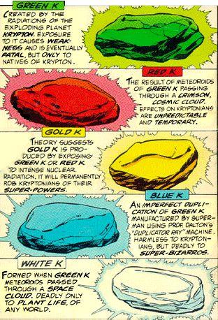 Kryptonite guide