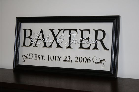 Personalized Picture Frame With Family Name Quote Family: Personalized Family Name Sign Picture Frame By Wallartsy