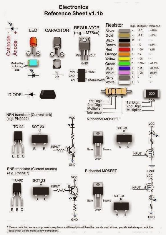 Electronics Reference Sheet. | Electrical Engineering Blog