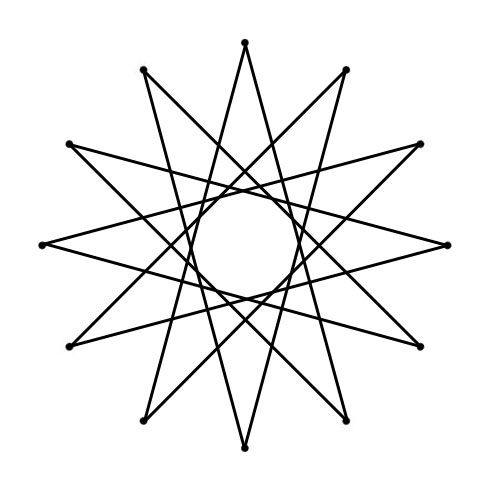 Chromatic Scale Geometric Star Star Coloring Pages Geometric Coloring Pages