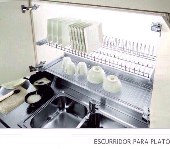 Escurridor de platos cerrado ideas para el hogar - Vajillas modernas ...