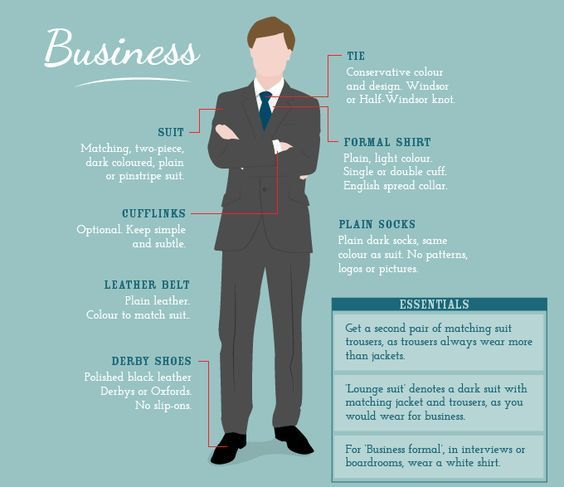 Business Dress Code Guide