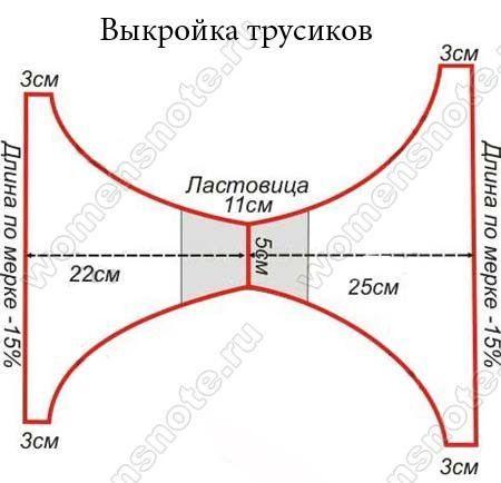 Трусики: