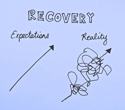 Stroke recovery...a day at a time. Small steps. It's ok to rest and take some steps back...then when I can try again.