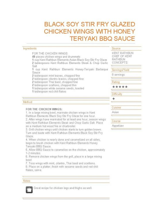 wings with mint leaves and honey recipe yummly sweet leaf organic mint ...