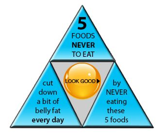 how to lose 50 pounds in 7 months