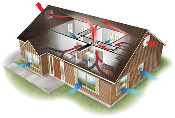 Stay Cool With The Whole House Attic Fan