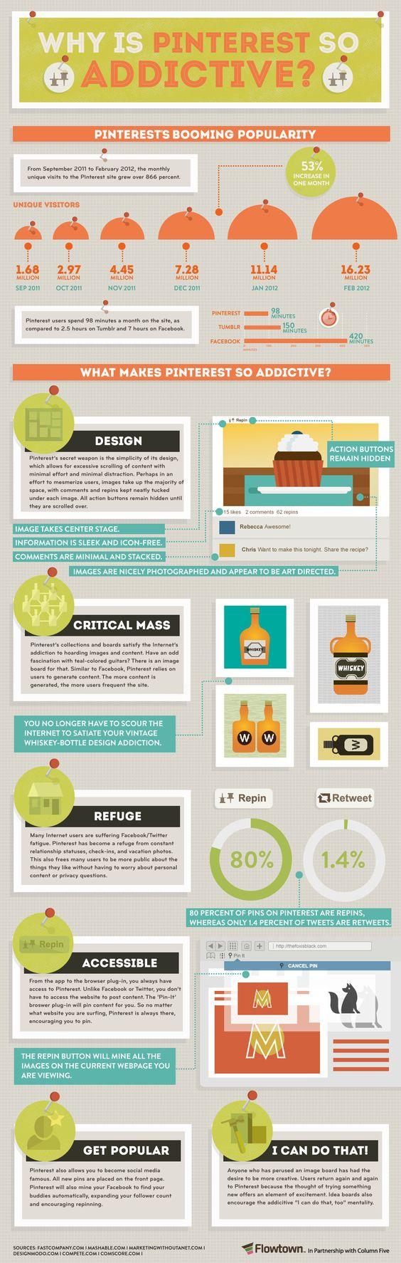 ¿Por qué Pinterest es tan adictivo? #infografia #infographic #socialmedia | TICs y Formación