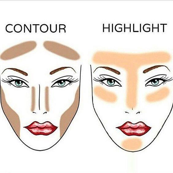 Correctores oscuros e iluminadores para perfilar nuestro rostro www.facebook.com/AleSalasmx: