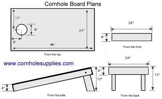 Corn Hole Plan Layout