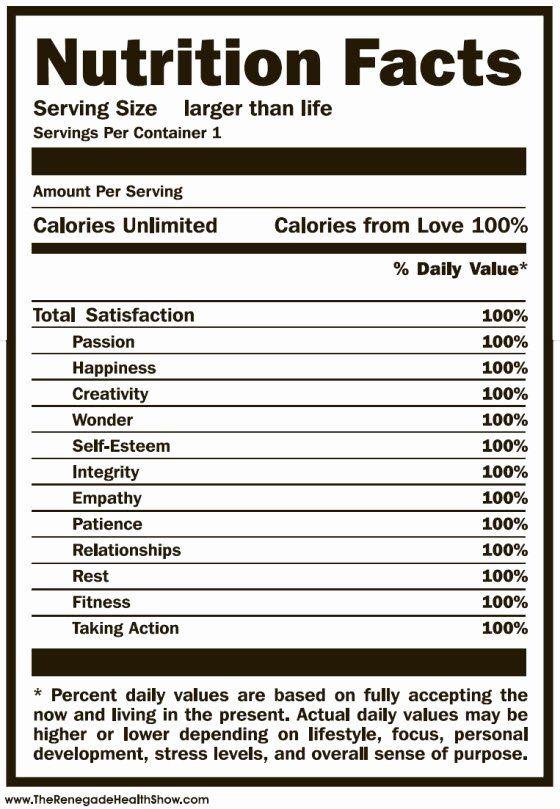 Nutrition Facts Label Template Elegant Make Your Own Nutrition Label Nutrition Facts Label Nutrition Labels Nutrition Facts Design