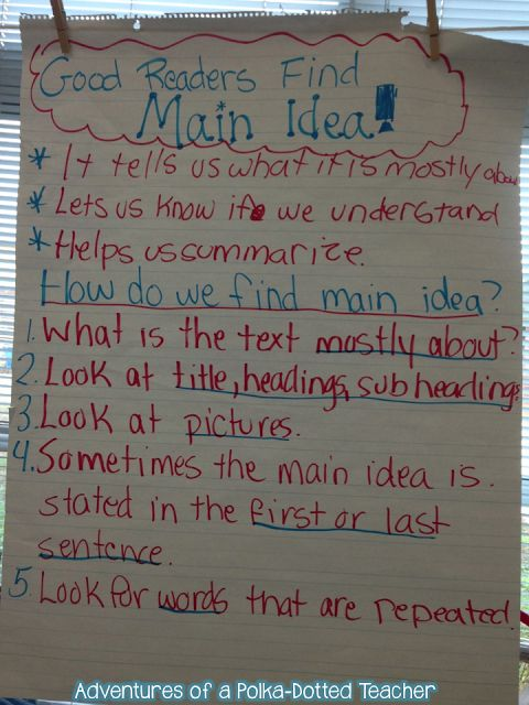 Adventures of a Polka-Dotted Teacher: Nonfiction Anchor Charts