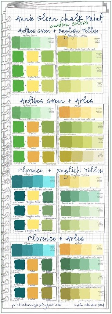Annie Sloan Chalk Paint Green Custom Color Swatches | Colorways with Leslie Stocker