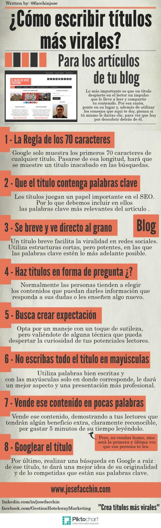 ¿Cómo escribir títulos más virales para los artículos de tu blog? #infografia