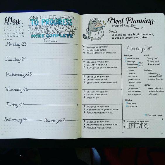 Diet planning spreads in the bullet journal / bujo