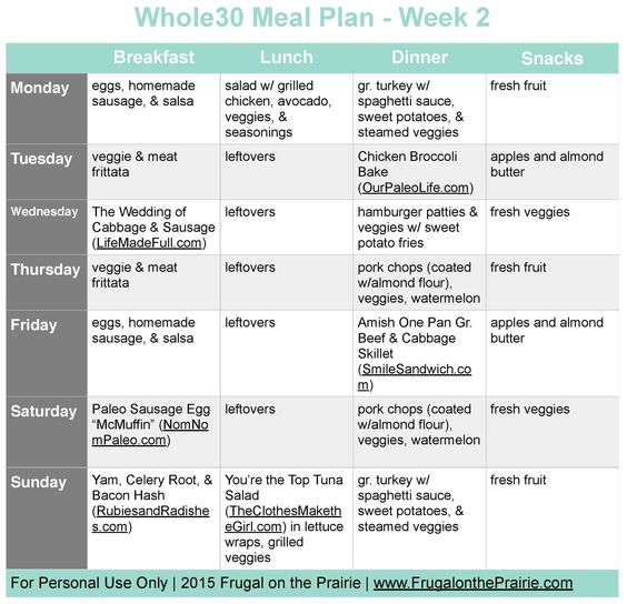 (Diet Review) The Whole 30: A Lesson In Extremes.