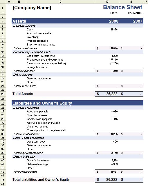 cash flow statement\/ balance sheet examples Balance sheet - cash flow statement template