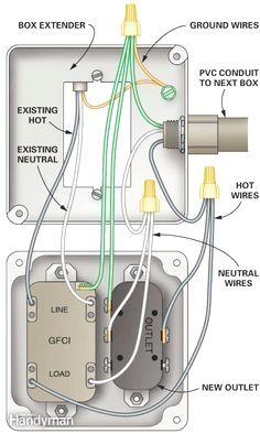 Solar Garage Lights - CLICK THE PICTURE for Many Garage Lighting Ideas.  88848269 #garage #garagelightingi…   Finished garage, Home electrical wiring,  Diy electricalPinterest