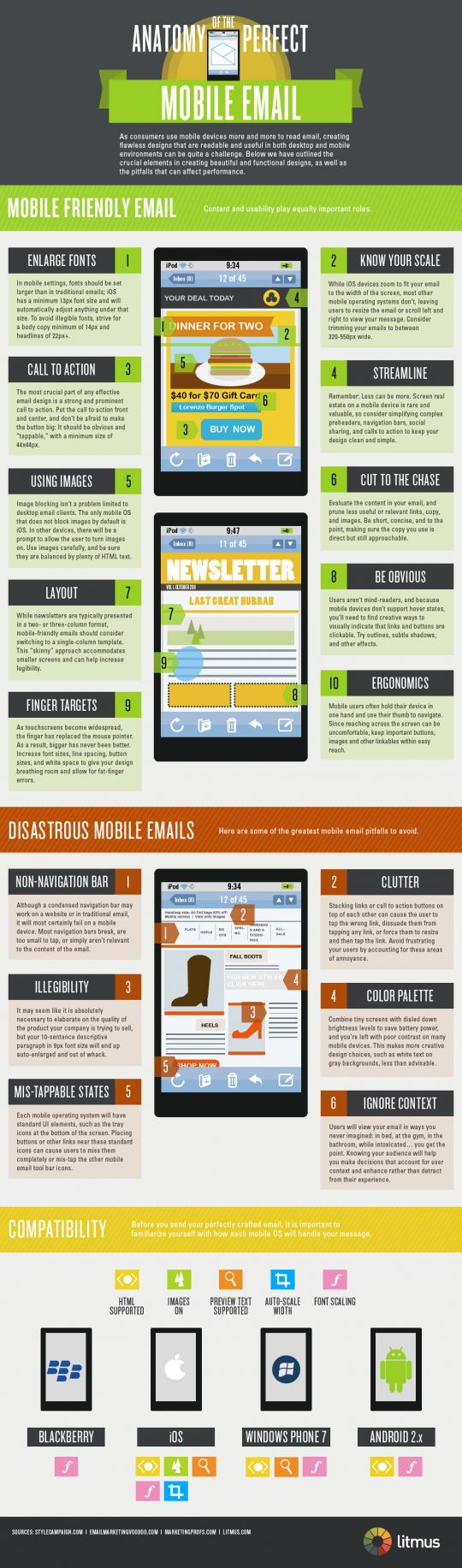 Anatomy of the Perfect Mobile E-Mail #Infographic