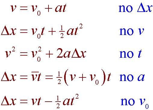 17 Best images about Etorre Physics | Equation, The o'jays ...