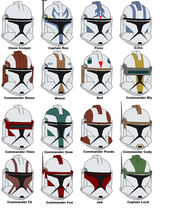 This is useful if you've just come upon the clone wars and want to be able to identify the different clones on the field.