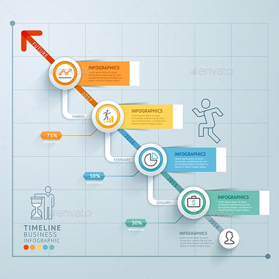 Business Timeline Infographics Template | Timeline, Illustrators ...