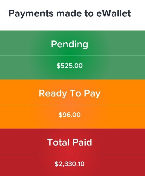 I'm feeling a BIG payday  coming from my Online  Biz this  Friday ! :)  You can do this around your busy schedule on your smartphone.   www.ReadandEarnOnline.org  I share my results to show you  what happens when you consistently follow the system. My results aren't typical because I don't do or teach typical things. See www.ipasincomefordetails.readandearnonline.org for details.