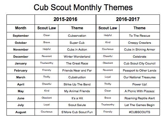 cub scout leader book 2017 pdf