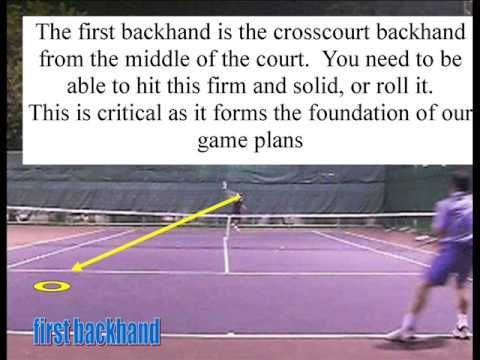 Tennis Tactics How To Play Singles Rule 3 Groundstrokes You Need Youtube Howtoplaytennis Tennis How To Play Tennis Play Tennis