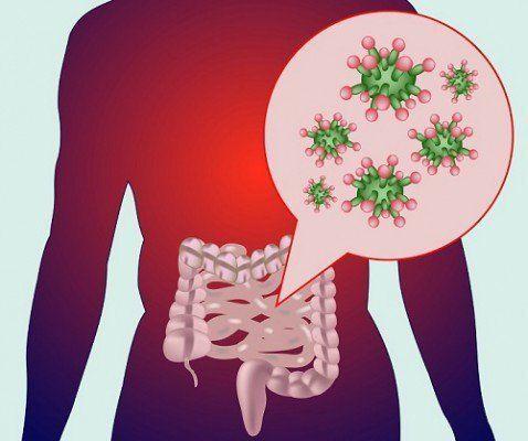 Es poderoso ... ¡Este remedio puede eliminar toxinas de todos los rincones  de s...-#eliminar #este #Lo… en 2020 | Intestinos, Como limpiar el  intestino, Como eliminar grasa