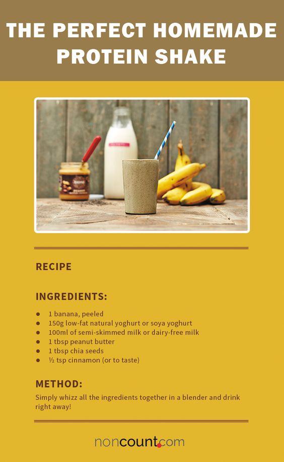 17 Vegan Protein Shake Recipes - NonCount.com