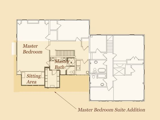 Imagen de http://paradisremodelingandbuilding.com/wordpress/wp-content/uploads/2014/07/Master-Bedroom-Suite-Addition.jpg.