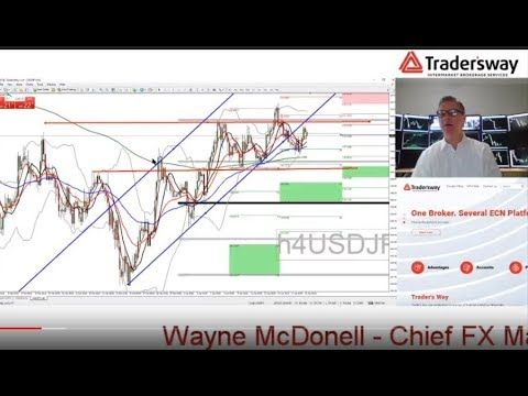 Live forex trading video london africa investment conference 2021