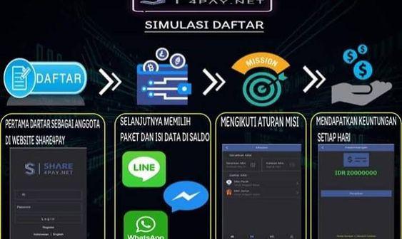 Cara Daftar Share4pay Di Cirebon Subang Sumedang Purwakarta Indramayu Detikforum Semarang Kecerdasan Buatan Pelampung