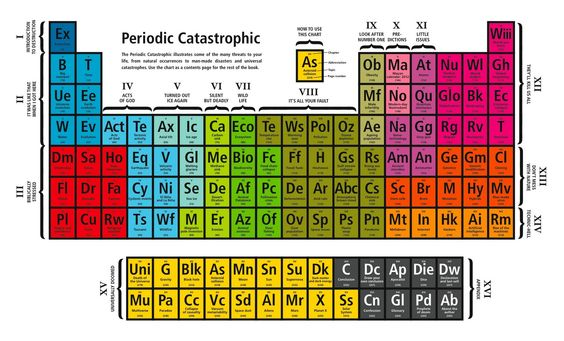 Color Hexagon Periodic Table Wallpaper - Part of a growing - electronegativity chart template