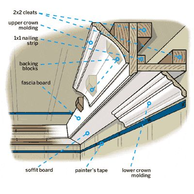Beautiful count and kitchen ceilings on pinterest for How to build a box beam