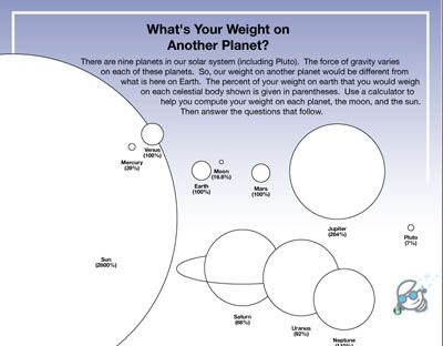 galaxy worksheet weight on other planets | teaching | Pinterest ...