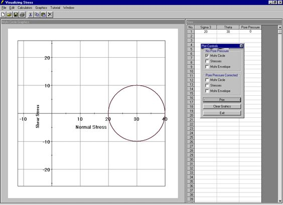 Plotting the Mohr Circle