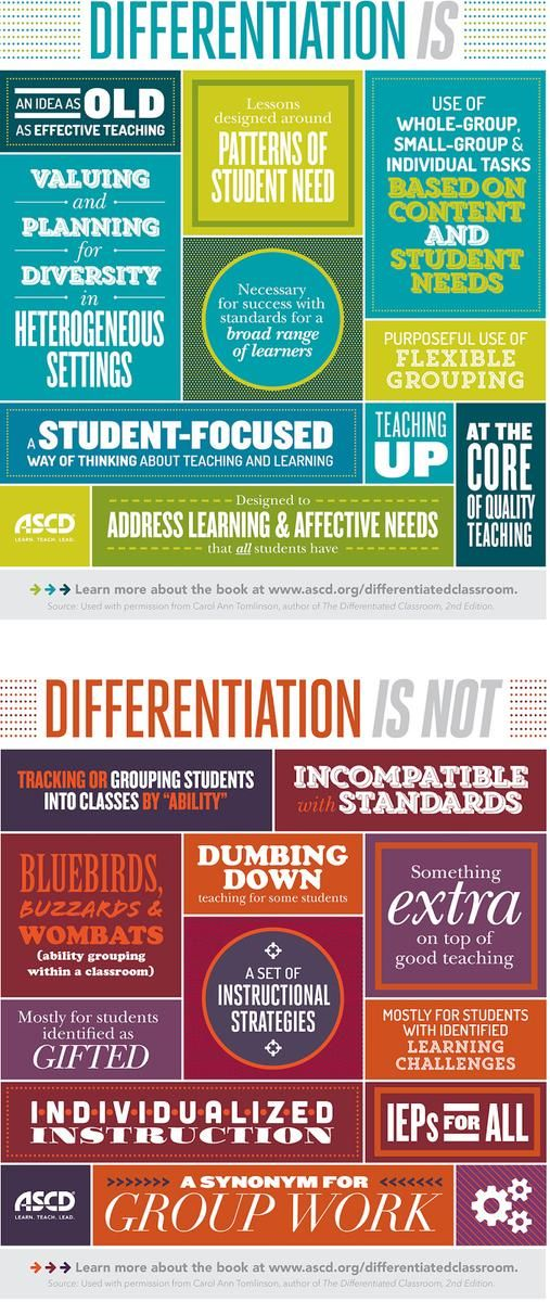 differentiation is not...
