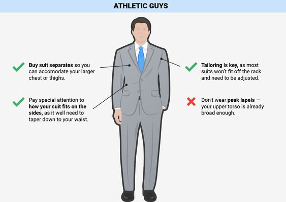 Athletic Guys