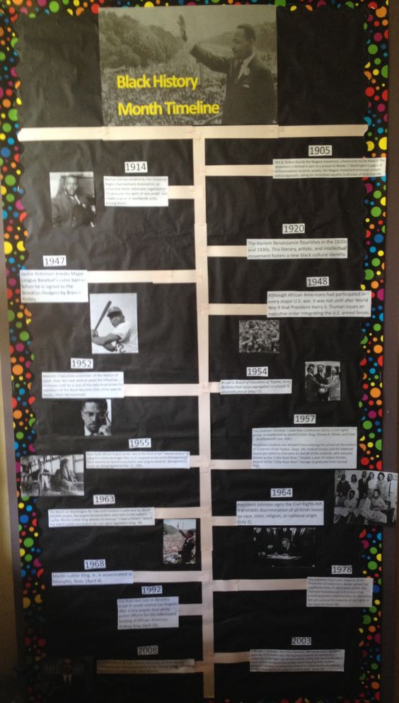 Black And White Classroom Decoration ~ Black history month timeline and on pinterest