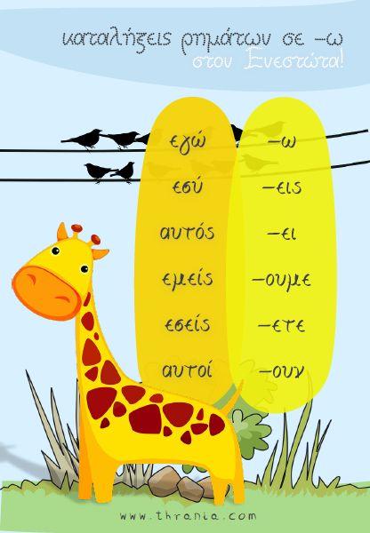 Γλώσσα - Ορθογραφία: ''Καταλήξεις ρημάτων σε -ω στον Ενεστώτα'':