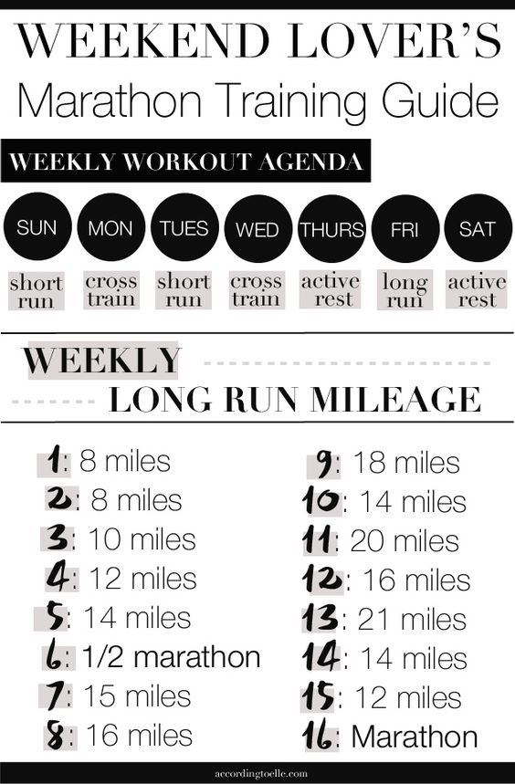 An awesome marathon guide from @According to Elle | Elle Penner MPH RD that preaches Friday long runs! A Weekend Lover's Marathon Training Guide #fitfluential