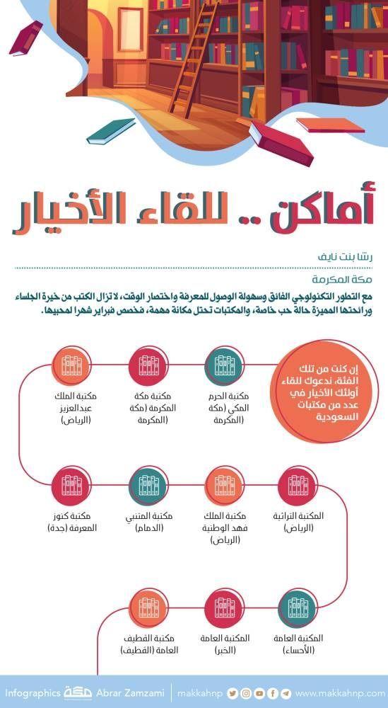 أماكن للقاء الأخير انفوجرافيك صحيفة مكة Infographic Infographic Asos