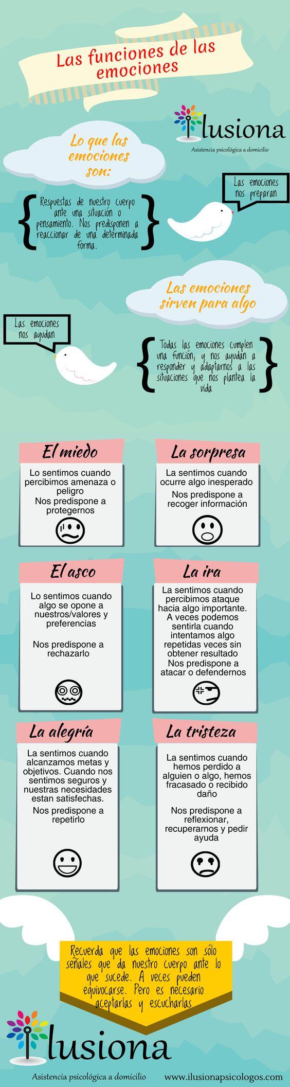 Las funciones de las emociones