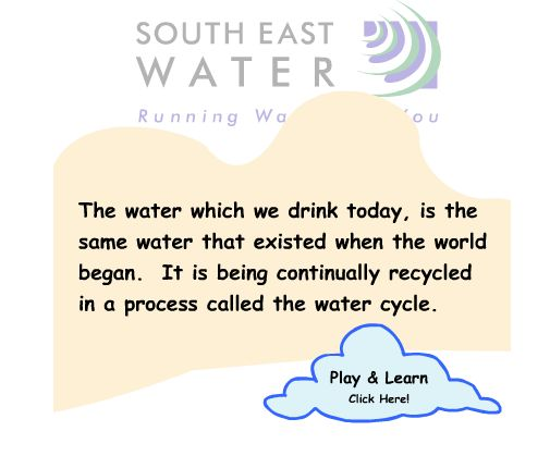 This Interactive Game Allows You To Recreate The Water Cycle And