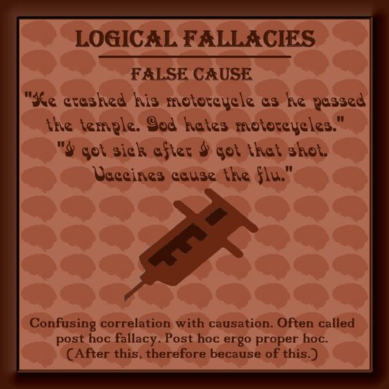 False comparison fallacy definition critical thinking