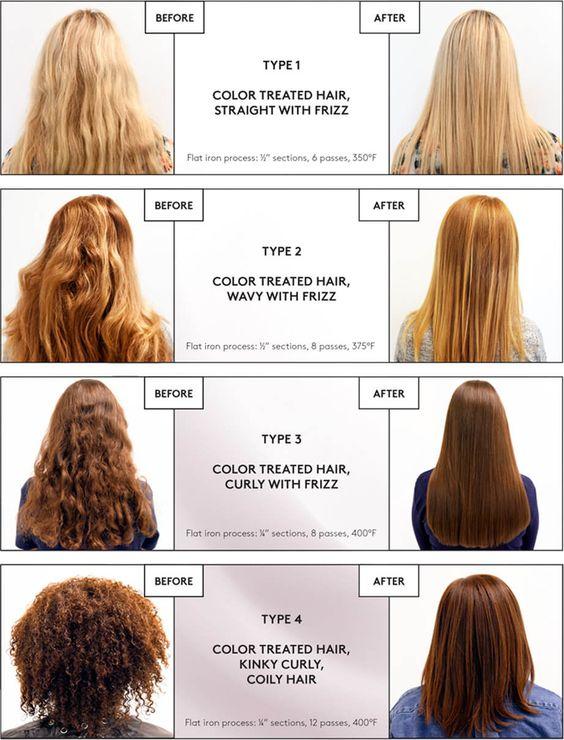 Smoothing System Framesi Hair Smoothing Treatment Keratin Hair Treatment Straighten Hair Without Heat