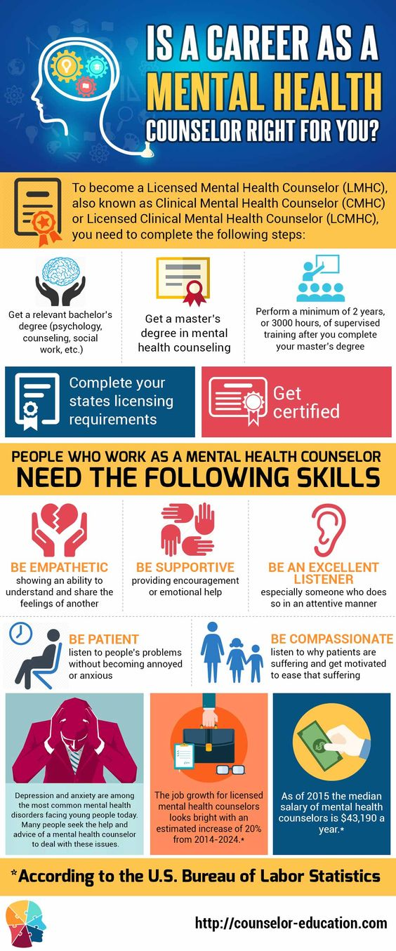 Pin On Education And Resources
